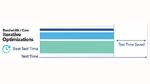 Der Aufbau eines optimierten Multiplexer-Netzwerks ermöglicht zwar einen besseren Abgleich der Scan-Kanal-Ein- und Ausgänge und spart Testzeit