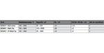 Übersicht der niederinduktiven DC-Link-Kondensatoren aus der Epcos-Familie von TDK Electronics