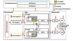Übersicht virtueller Teststand mit Testautomatisierung