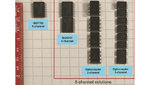 Texas Instruments, Isolator, Optocoupler