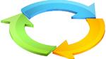 IoT-Plattform für den Lebenszyklus von E-Auto-Batterien