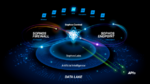 Sophos mit XDR-Lösung: Integrierte Bedrohungsabwehr