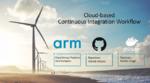 Cloud-Infrastruktur für Continuous Integration Tests