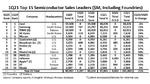 AMD-Umsatz explodiert um 93 %
