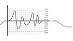AC- und DC-Signale erfassen – ganz einfach