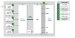Bild 3. ADAS-Kommunikations- und Steuerungssubsystem sowie die notwendigen Schutzbausteine.