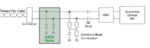 Bild 4. Funktionsblockdiagramm einer Polymer-ESD-Schutzschaltung für einen Ethernet-Transceiver.