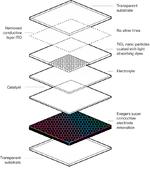 Der prinzipielle Aufbau der »Powerfoyle«-Module von Exeger.