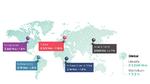 Globaler Markt wächst