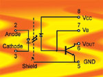 Transientensichere Optokoppler