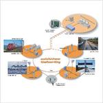Industrie-Switches: Ausfallsichere Glasfaser-Ringstruktur