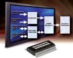 HDMI-Schalter mit hoher Bandbreite