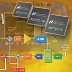 12-Bit-A/D-Wandler für WiMAX
