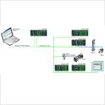 Bachmann mit vollständiger PROFINET-Integration für Automatisierungssystem