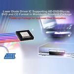 LED-Treiber für HD-DVD/Blu-ray, DVD und CD