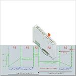 Positioniersteuerung im Feldbusknoten