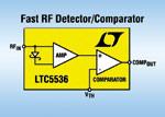 7-GHz-Präzisions-HF-Detektor