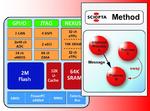 Optimiert für Freescales Mikrocontroller MPC5554
