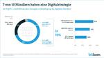 Bitkom Studie Digitalisierung