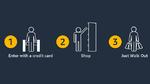 Amazon Go-Technologie für interessierte Einzelhändler