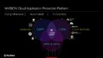 Schutz in Cloud-nativen Anwendungsumgebungen