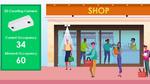 Also macht Personenzählung im Retail leicht