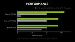 Nvidia RTX 30 Mobile Performance