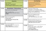 Das Vortragsprogramm von Pofessional Data Center @ CeBIT am Dienstag, 2. März.