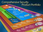 Prügel für Microsofts »Forefront«-Sicherheitsprodukte
