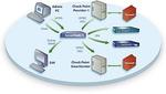 Mit Secure Track Firewalls zentral verwalten