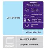 Microsoft legt bei Virtualisierung nach