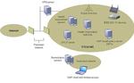 Hewlett-Packard packt schützt Netze mithilfe von Microsoft-Technik