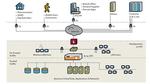Array Networks: Zugangskontrolle für das WLAN