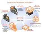 Microsoft bringt 2009 Lösung für Desktop-Virtualisierung