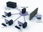 NAS-File-Server von Transtec jetzt auch für Linux