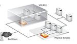 Vmware kauft Spezialisten für Application-Performance-Management