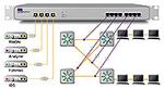 Netzwerk-Daten mit Link-Aggregatoren abgreifen