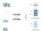 Desktop-Virtualisierung wichtig: Symantec kauft »nSuite«