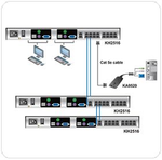 KVM-Switches von Aten betreuen bis zu 4096 Rechner