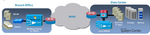 Microsoft und Cisco stellen Virtualisierungs-Appliance für Filialen vor