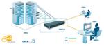 Minicom: KVM-Switches für zwei User