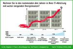 Studie: »Green Storage« für deutsche Mittelständler noch kein Thema