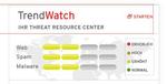 Viren-Report Trend Micro: Spammer nutzen aktuelle und emotionale Ereignisse