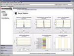 Test: Alt-N Security Gateway - Schmutzfilter für E-Mails