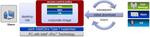 Client-Hypervisor ohne Host-Betriebssystem von Citrix und Intel geplant