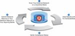 Qualys scannt Web-Anwendungen für PCI-Compliance