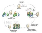 Cloudmark: E-Mail-Sicherheitslösung à la Cloud-Computing