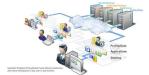Symantec zäumt Virtualisierung vom Endpoint her auf