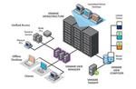 Vmware mit freien »View«-Client für ihre Virtual-Desktop-Infrastructure
