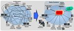 Avaya zerschneidet gordischen Knoten bei Kommunikationsverhau